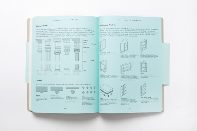 What To Buy An Architect This Christmas Architectural Review