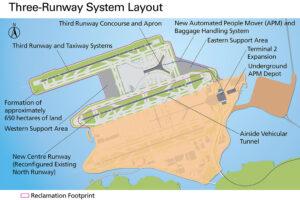 Land reclamation - Ground Engineering