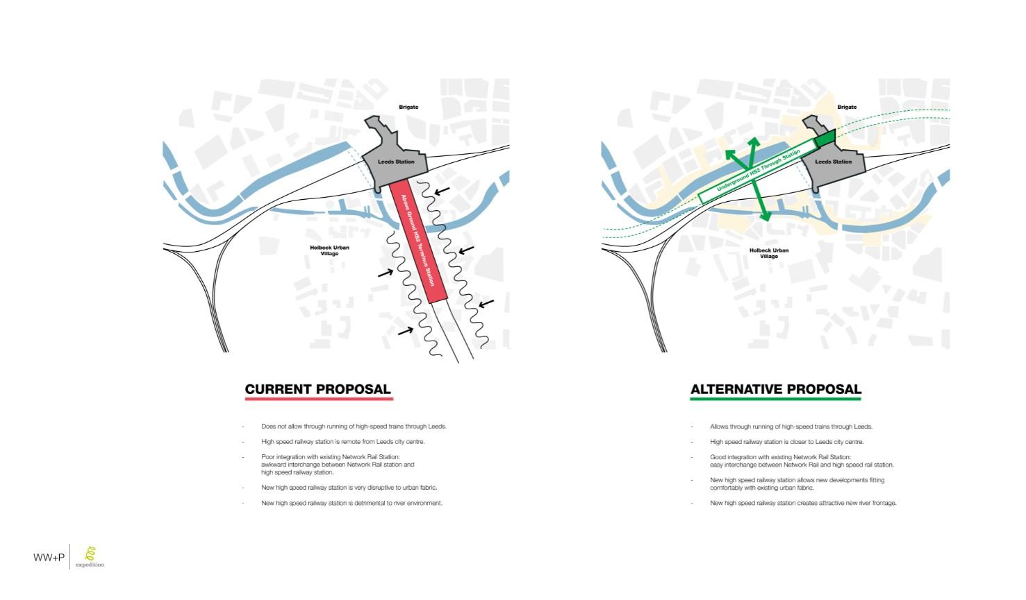 Image-7-Proposed-Leeds-TBR-and-HS2-Station-Comparison-Diagram1.jpg